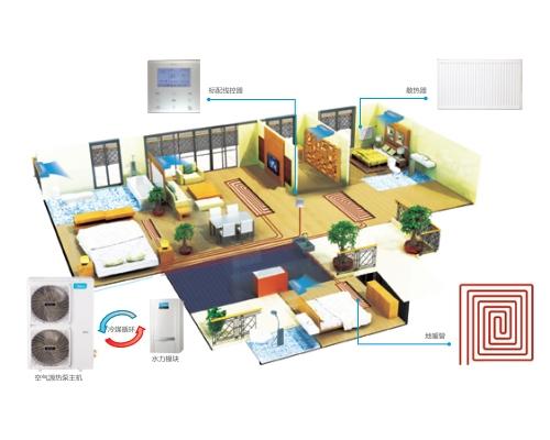 暖家空气源两联供 空调采暖一体化解决方案
